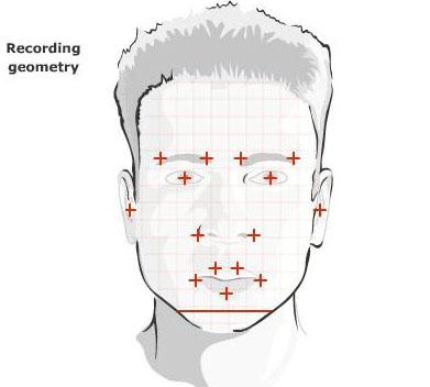 facial 1